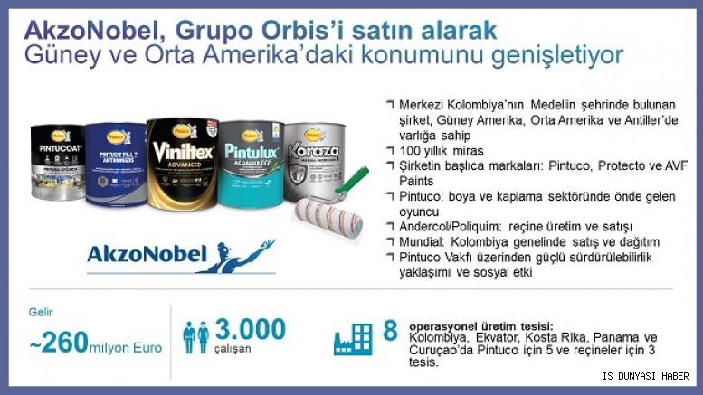 AkzoNobel, Grupo Orbis'i satın alarak Güney ve Orta Amerika'daki varlığını genişletiyor