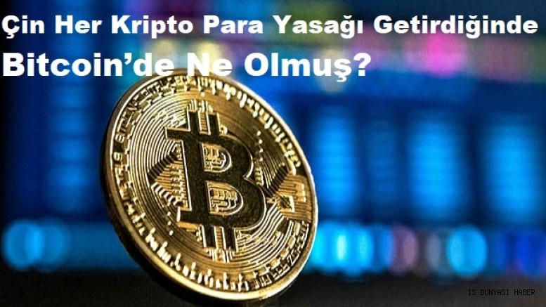 Çin Her Kripto Para Yasağı Getirdiğinde Bitcoin'de Ne Olmuş?