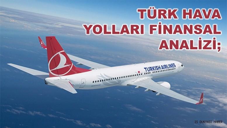 Türk Hava Yolları finansal analizi
